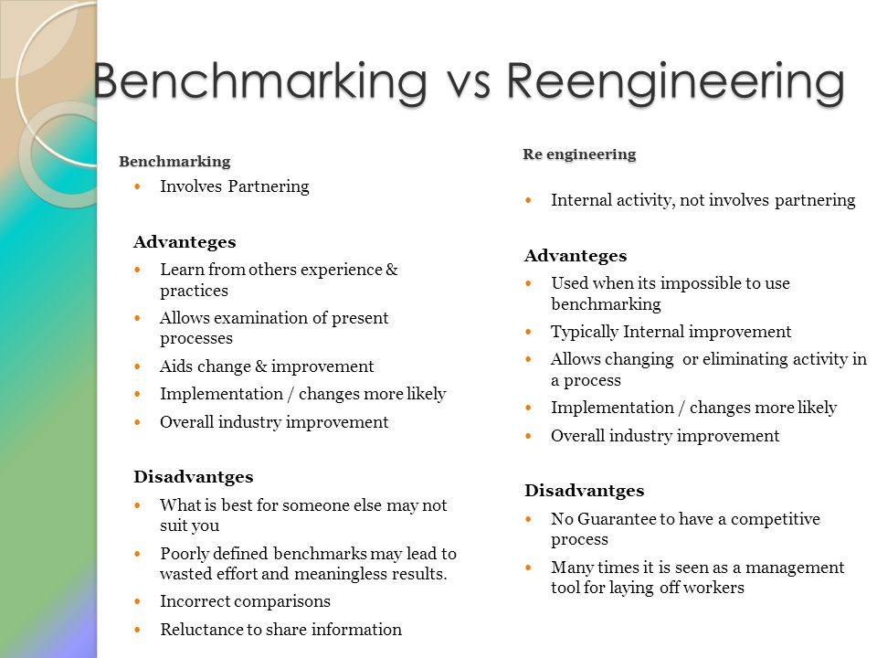 Benchmarking vs Reengineering