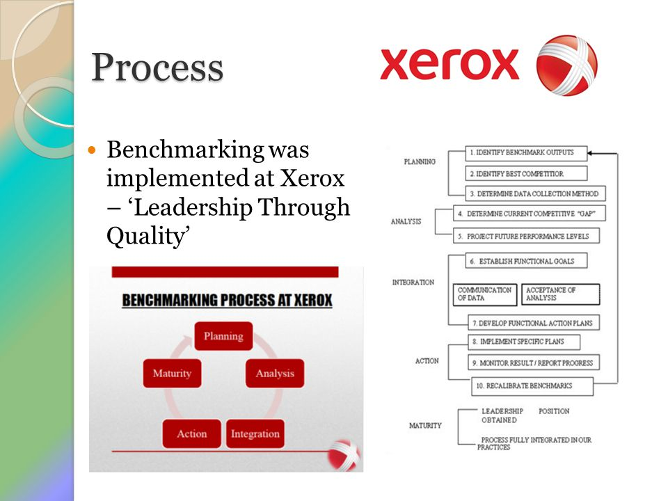 Process Benchmarking was implemented at Xerox – 'Leadership Through Quality'