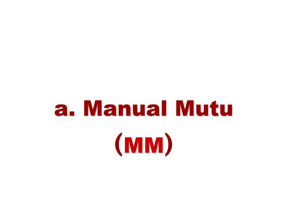 a. Manual Mutu (MM)