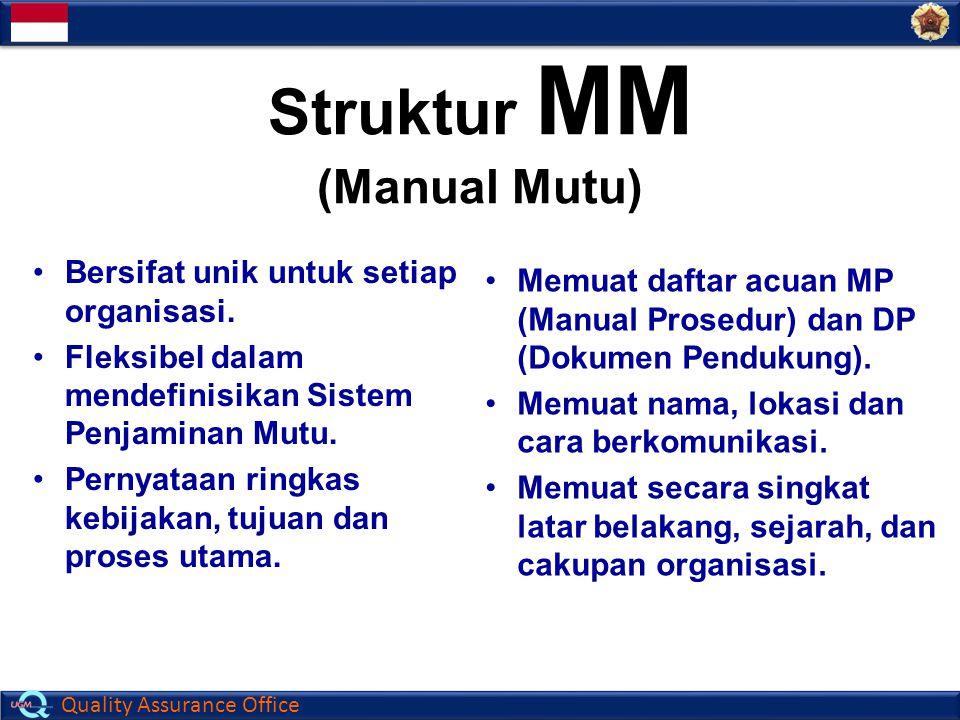 Struktur MM (Manual Mutu)