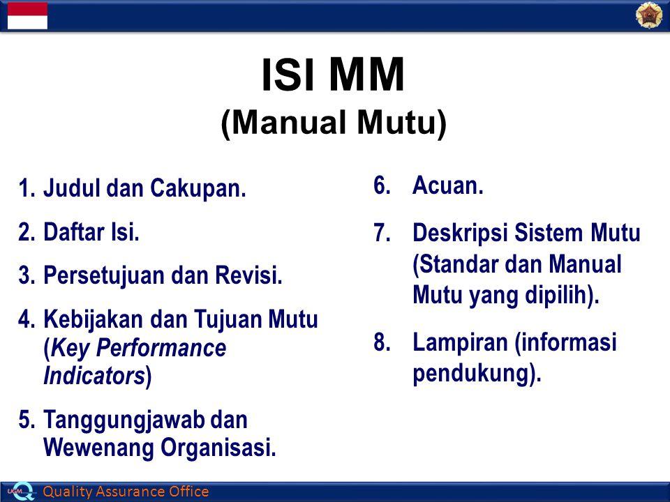 ISI MM (Manual Mutu) Acuan.