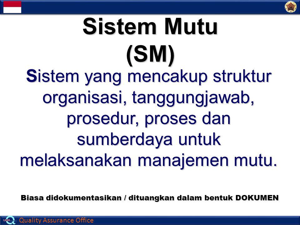 Sistem Mutu (SM) Sistem yang mencakup struktur organisasi, tanggungjawab, prosedur, proses dan sumberdaya untuk melaksanakan manajemen mutu.