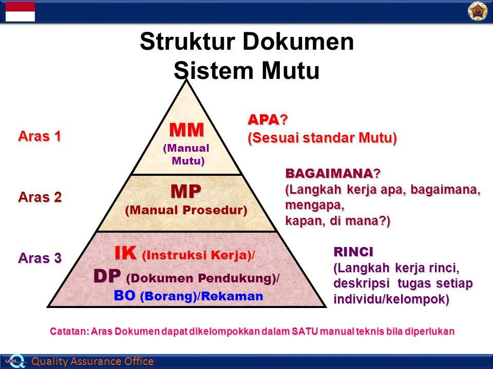 DP (Dokumen Pendukung)/