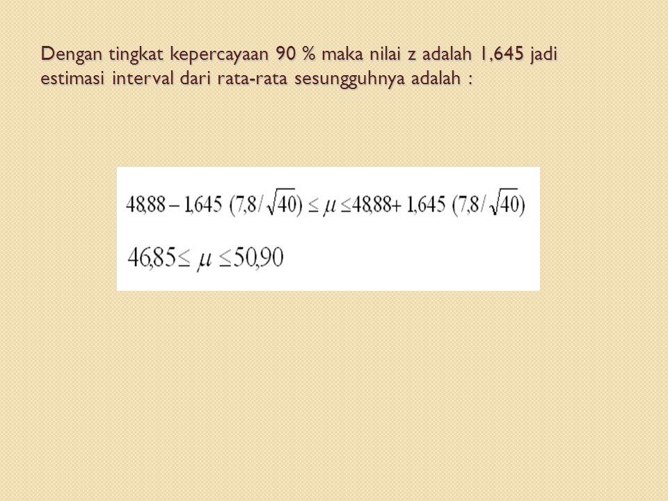 Dengan tingkat kepercayaan 90 % maka nilai z adalah 1,645 jadi estimasi interval dari rata-rata sesungguhnya adalah :