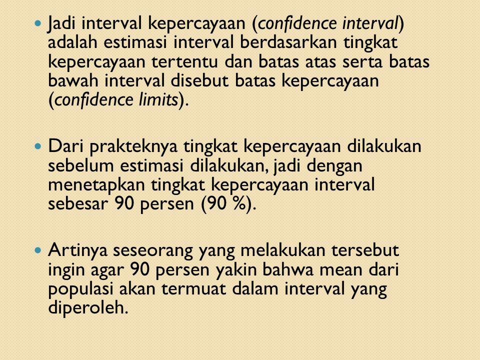 Jadi interval kepercayaan (confidence interval) adalah estimasi interval berdasarkan tingkat kepercayaan tertentu dan batas atas serta batas bawah interval disebut batas kepercayaan (confidence limits).