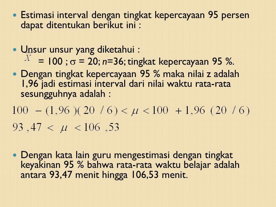 Estimasi interval dengan tingkat kepercayaan 95 persen dapat ditentukan berikut ini :