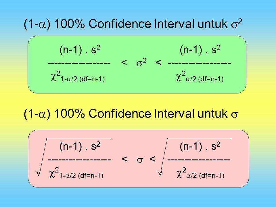 (1-) 100% Confidence Interval untuk 2
