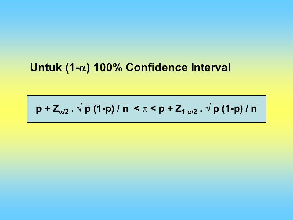 Untuk (1-) 100% Confidence Interval