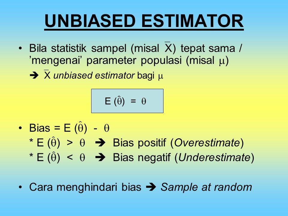 UNBIASED ESTIMATOR Bila statistik sampel (misalX) tepat sama / 'mengenai' parameter populasi (misal )