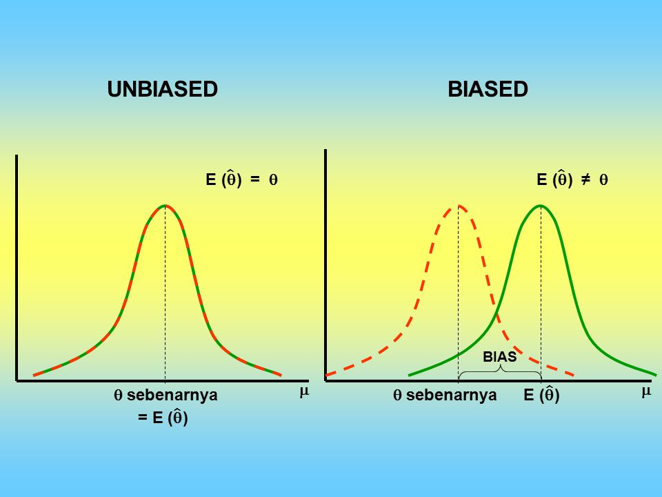 UNBIASED BIASED E () =  ˆ E () ≠  ˆ  ˆ   sebenarnya