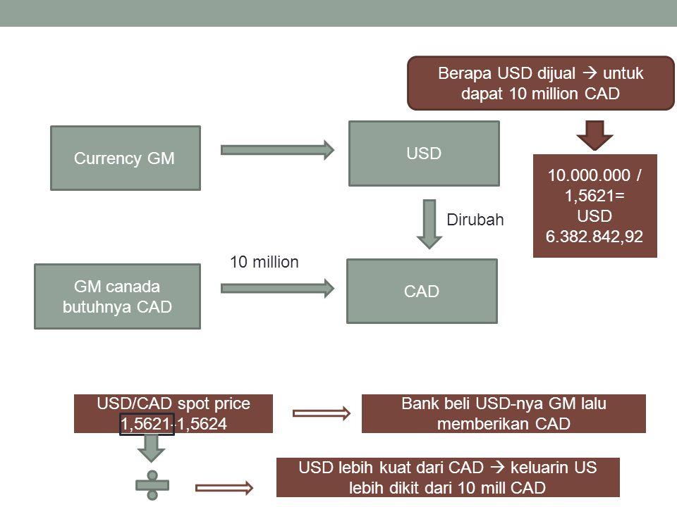 Berapa USD dijual  untuk dapat 10 million CAD
