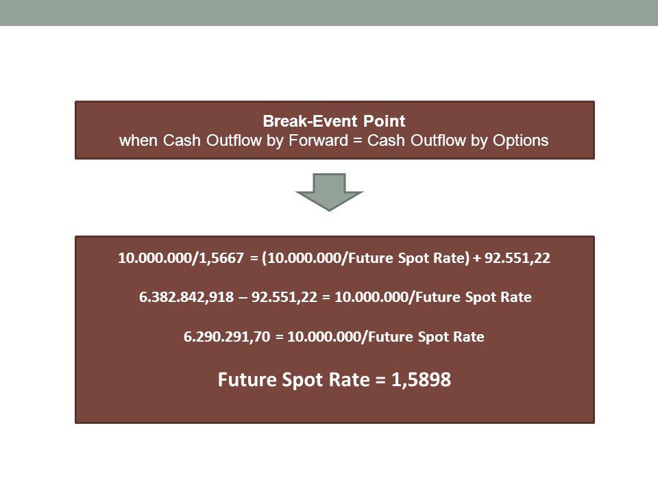 10.000.000/1,5667 = (10.000.000/Future Spot Rate) + 92.551,22