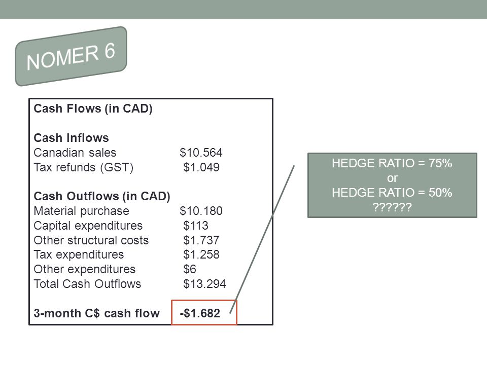 NOMER 6 Cash Flows (in CAD) Cash Inflows Canadian sales $10.564