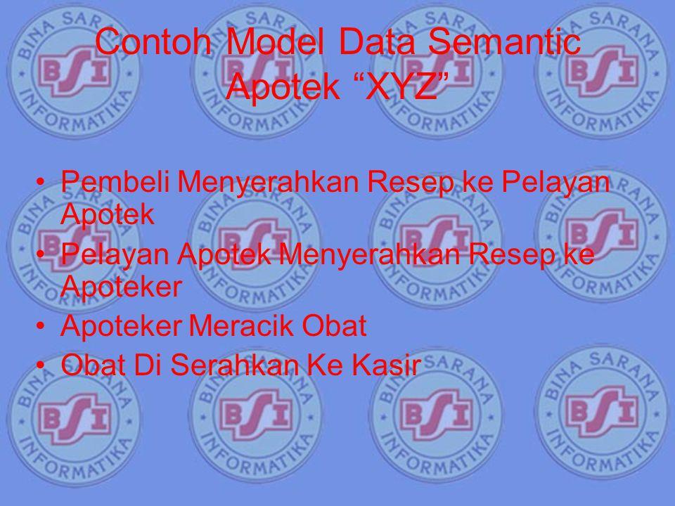 Contoh Model Data Semantic Apotek XYZ