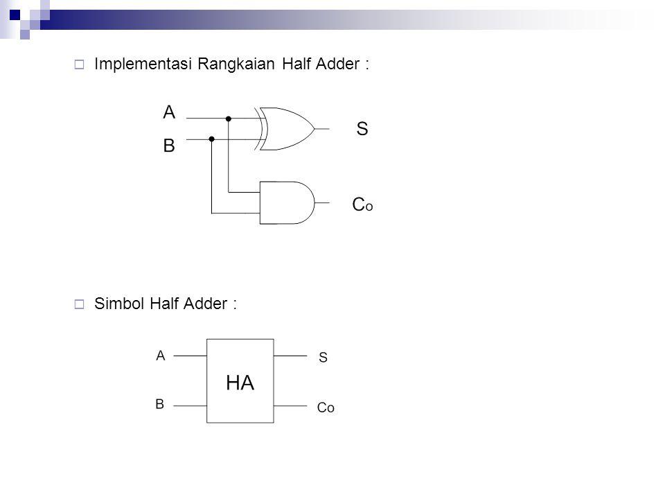 Implementasi Rangkaian Half Adder :