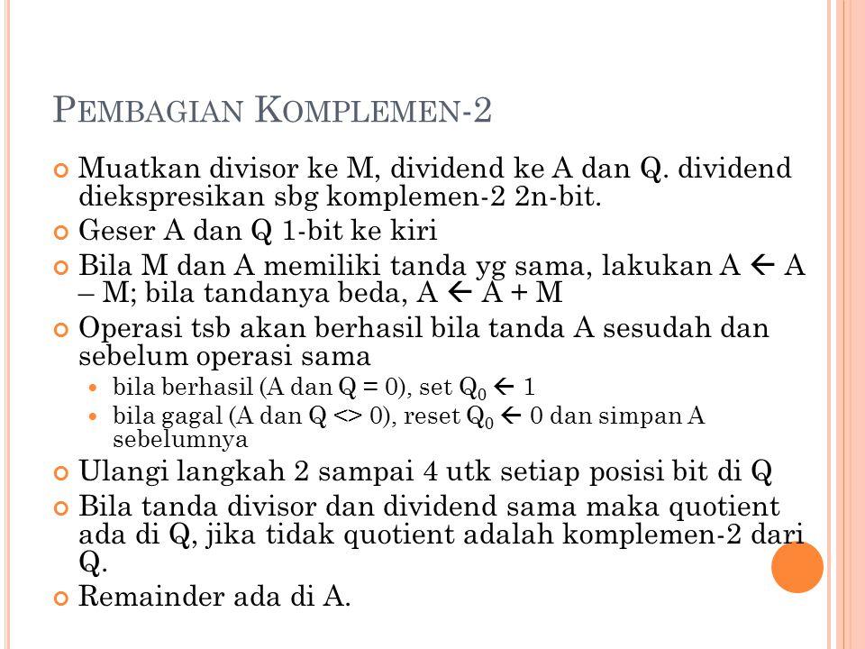 Pembagian Komplemen-2 Muatkan divisor ke M, dividend ke A dan Q. dividend diekspresikan sbg komplemen-2 2n-bit.