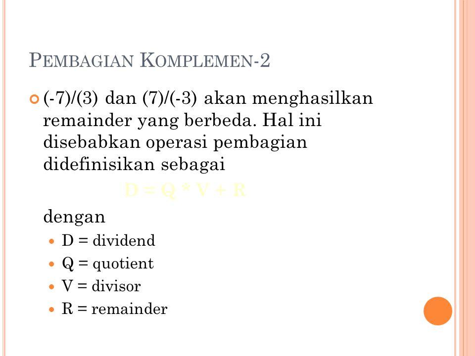 Pembagian Komplemen-2 (-7)/(3) dan (7)/(-3) akan menghasilkan remainder yang berbeda. Hal ini disebabkan operasi pembagian didefinisikan sebagai.