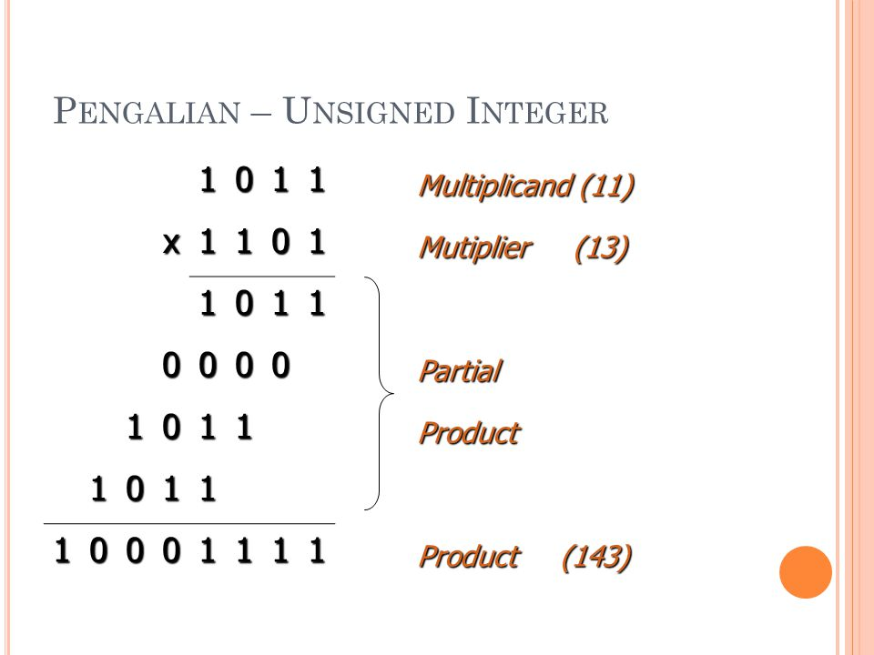 Pengalian – Unsigned Integer