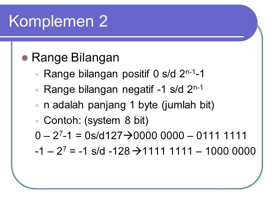 Komplemen 2 Range Bilangan Range bilangan positif 0 s/d 2n-1-1