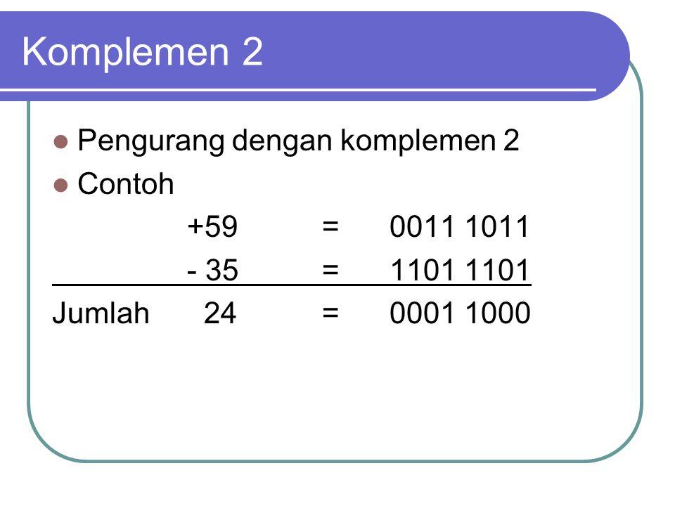 Komplemen 2 Pengurang dengan komplemen 2 Contoh +59 = 0011 1011
