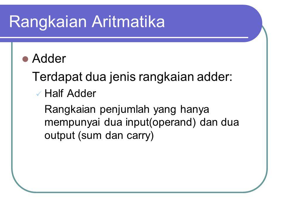 Rangkaian Aritmatika Adder Terdapat dua jenis rangkaian adder: