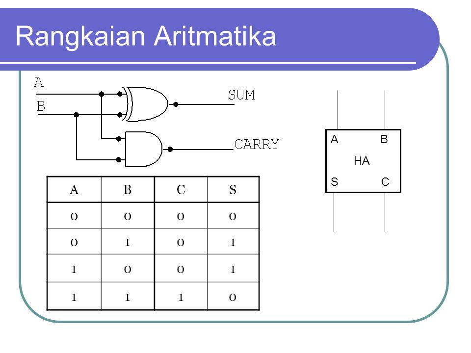Rangkaian Aritmatika A B HA S C A B C S 1