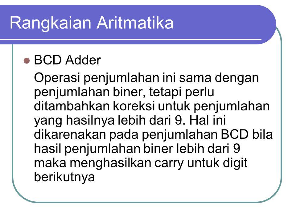 Rangkaian Aritmatika BCD Adder