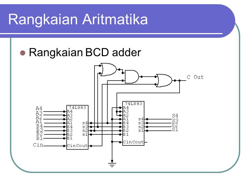 Rangkaian Aritmatika Rangkaian BCD adder