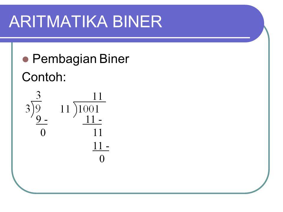 ARITMATIKA BINER Pembagian Biner Contoh: 9 - 11 - 0 11 11 -