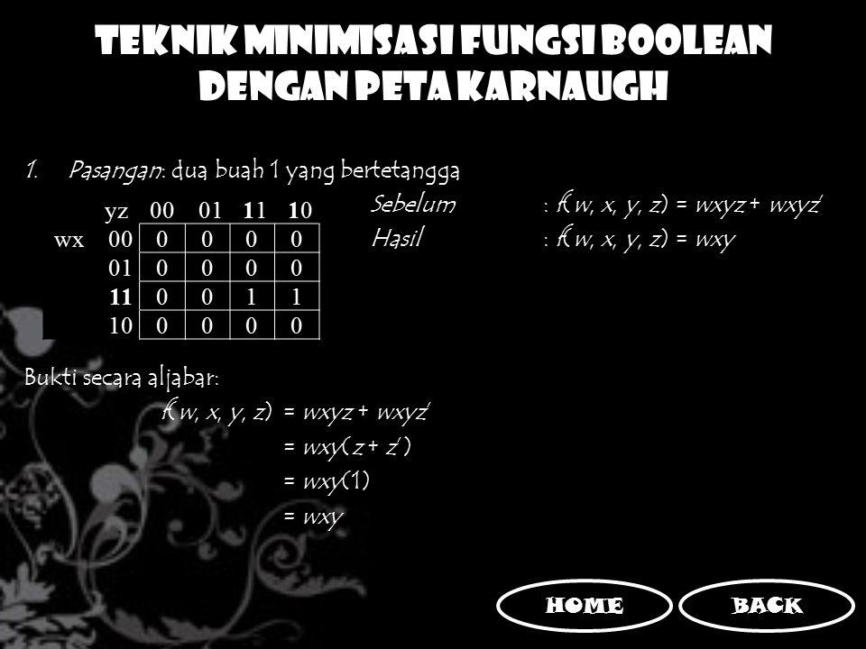 Teknik Minimisasi Fungsi Boolean dengan Peta Karnaugh