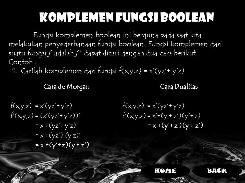 Komplemen Fungsi Boolean