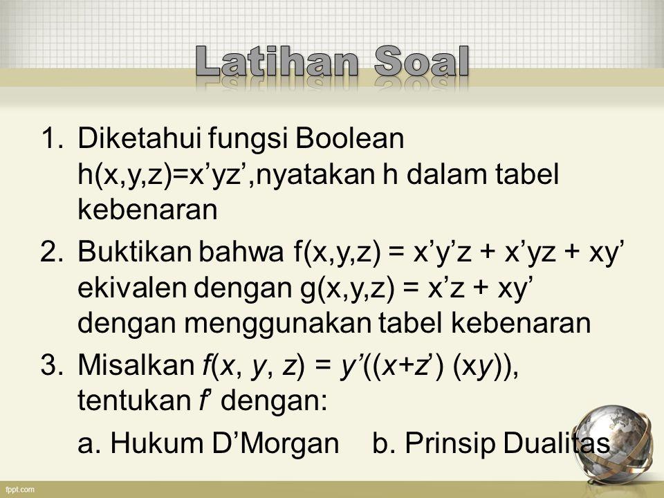 Latihan Soal Diketahui fungsi Boolean h(x,y,z)=x'yz',nyatakan h dalam tabel kebenaran.