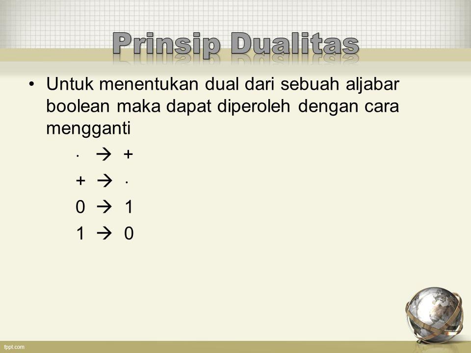 Prinsip Dualitas Untuk menentukan dual dari sebuah aljabar boolean maka dapat diperoleh dengan cara mengganti.