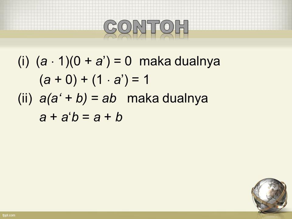 CONTOH (a  1)(0 + a') = 0 maka dualnya (a + 0) + (1  a') = 1