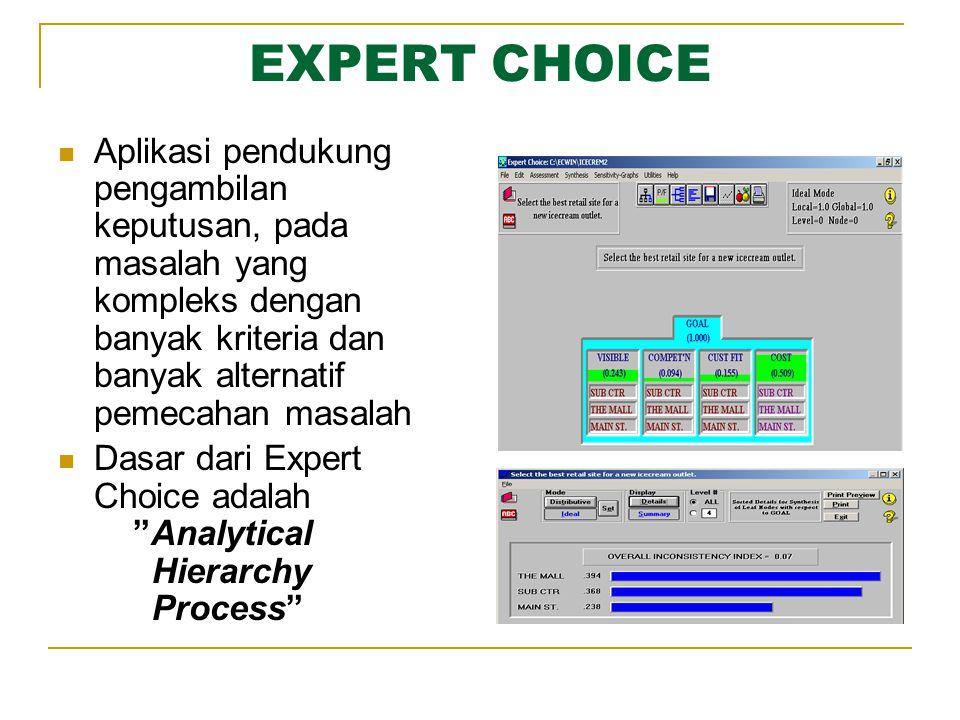 EXPERT CHOICE Aplikasi pendukung pengambilan keputusan, pada masalah yang kompleks dengan banyak kriteria dan banyak alternatif pemecahan masalah.