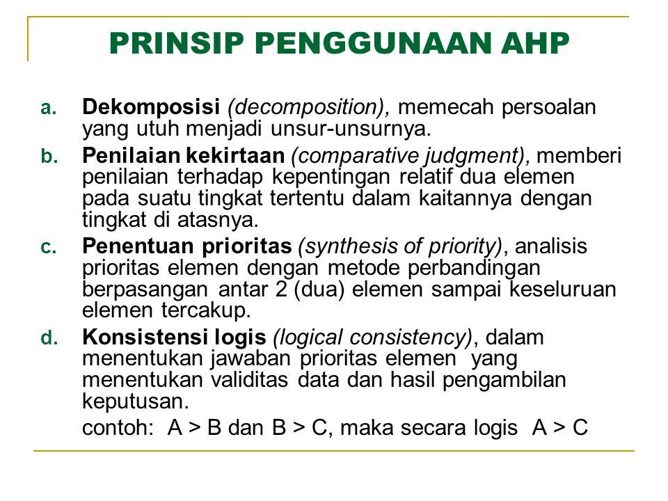 PRINSIP PENGGUNAAN AHP