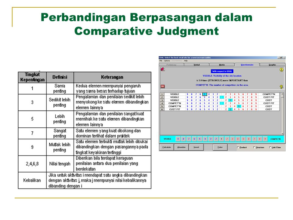 Perbandingan Berpasangan dalam Comparative Judgment