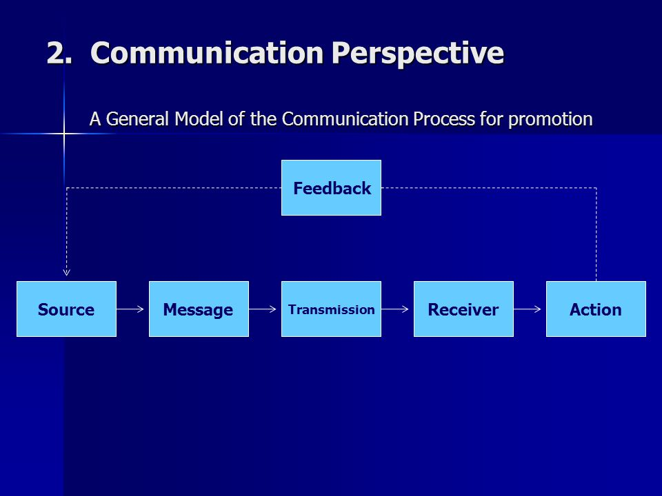 A General Model of the Communication Process for promotion