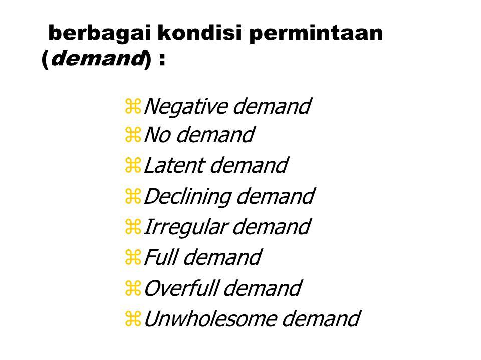 berbagai kondisi permintaan (demand) :