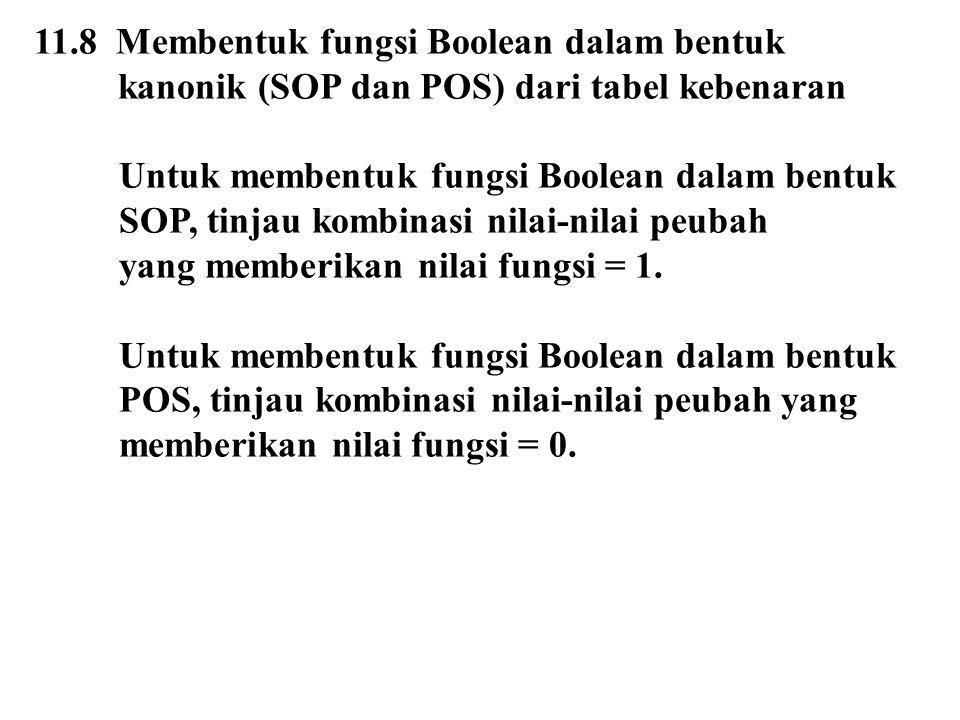 11.8 Membentuk fungsi Boolean dalam bentuk