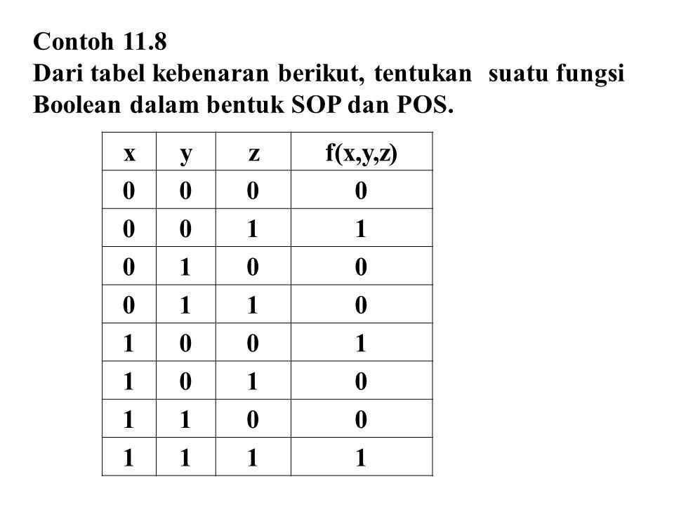 Contoh 11.8 Dari tabel kebenaran berikut, tentukan suatu fungsi Boolean dalam bentuk SOP dan POS. x.
