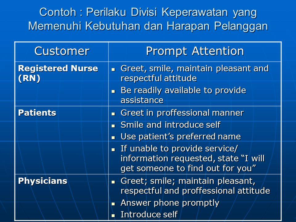 Contoh : Perilaku Divisi Keperawatan yang Memenuhi Kebutuhan dan Harapan Pelanggan