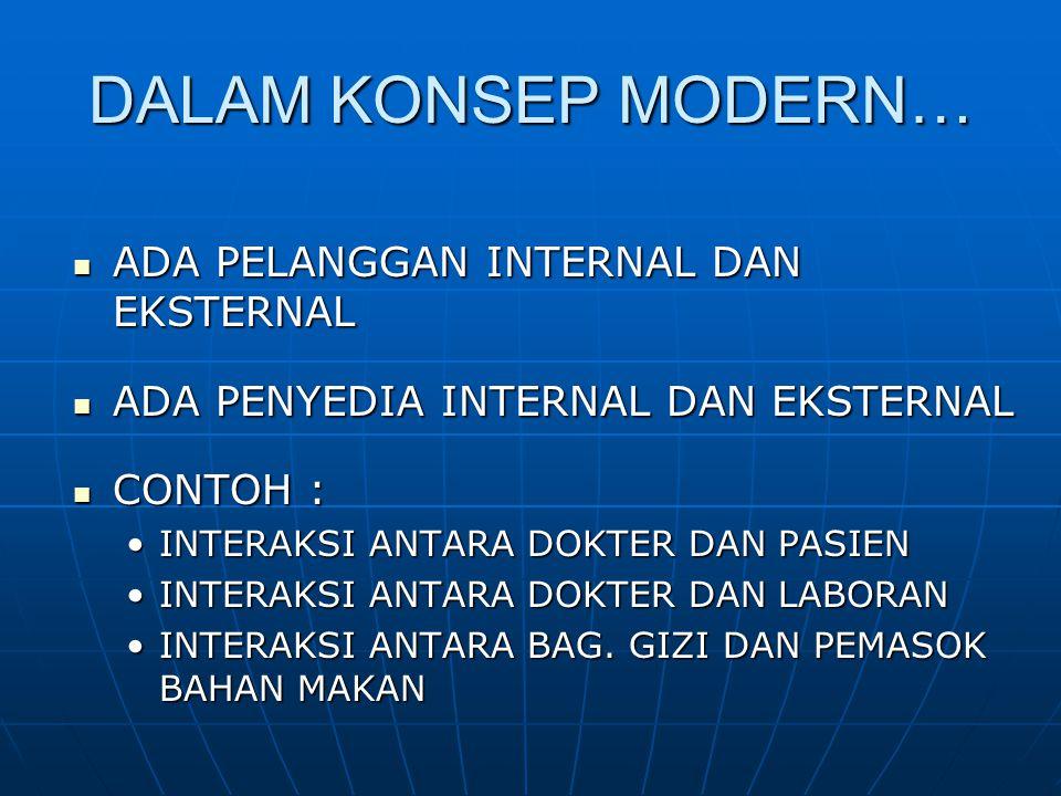 DALAM KONSEP MODERN… ADA PELANGGAN INTERNAL DAN EKSTERNAL