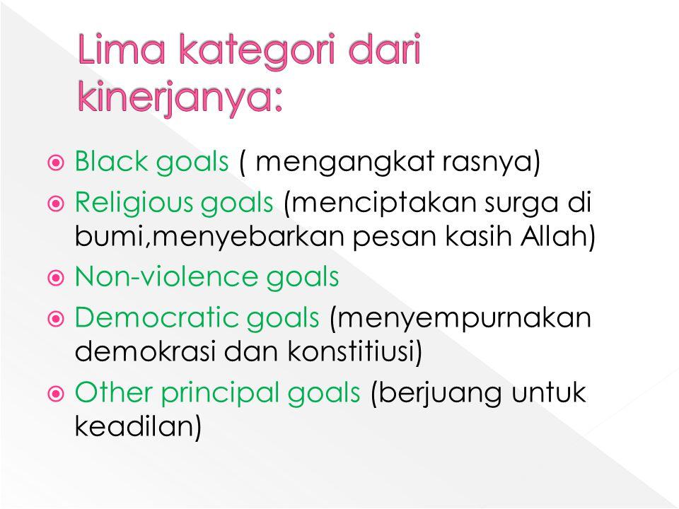 Lima kategori dari kinerjanya: