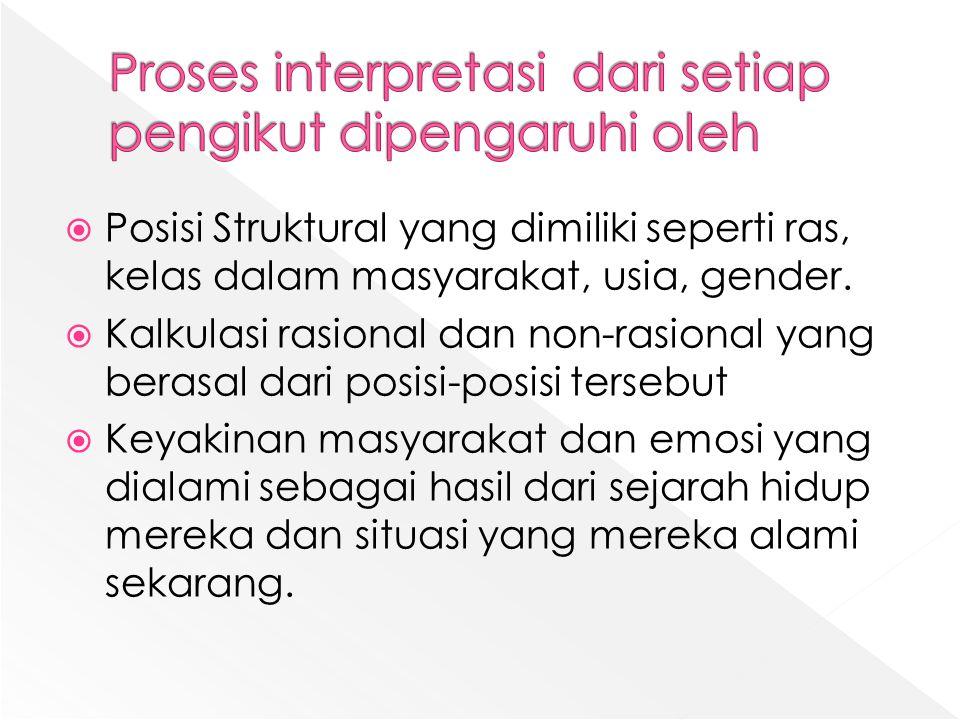 Proses interpretasi dari setiap pengikut dipengaruhi oleh
