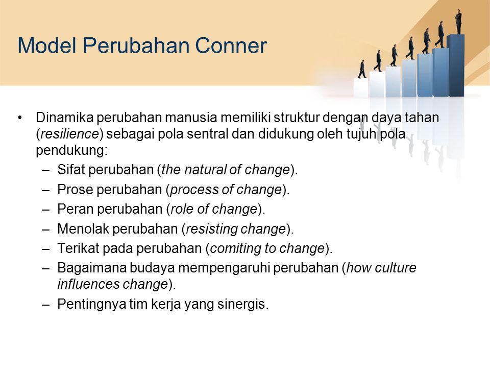Model Perubahan Conner