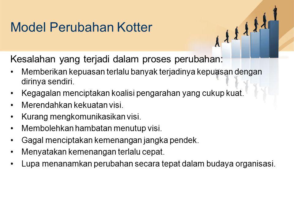 Model Perubahan Kotter