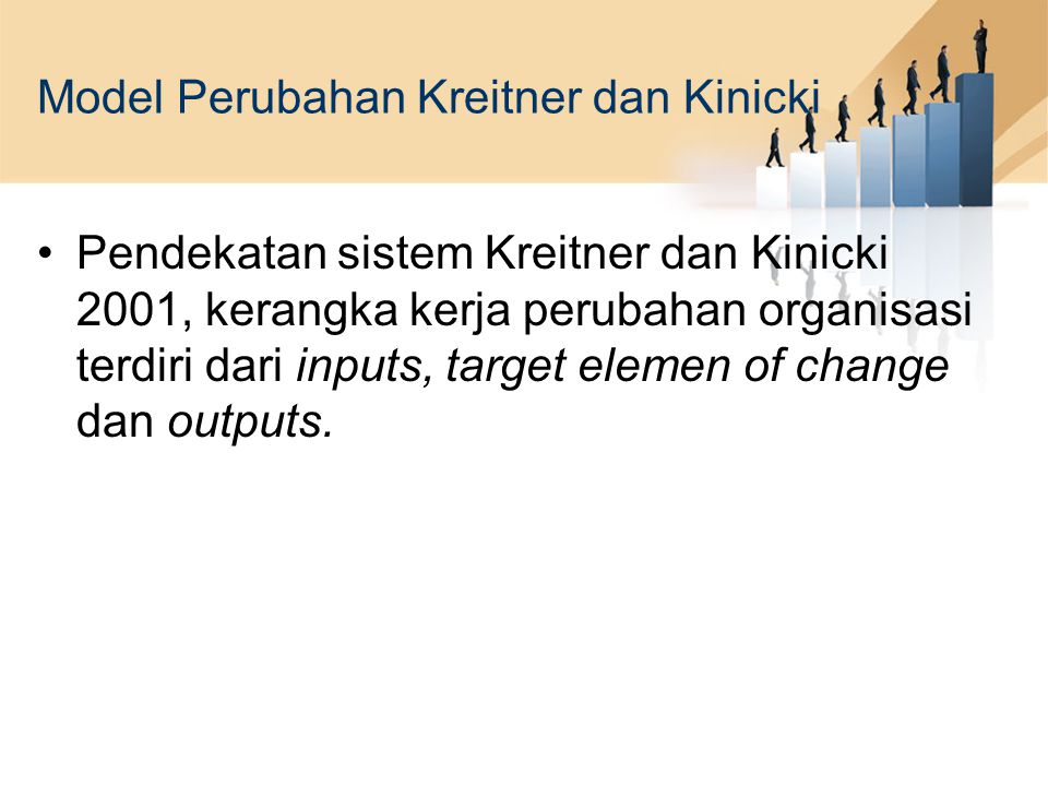 Model Perubahan Kreitner dan Kinicki