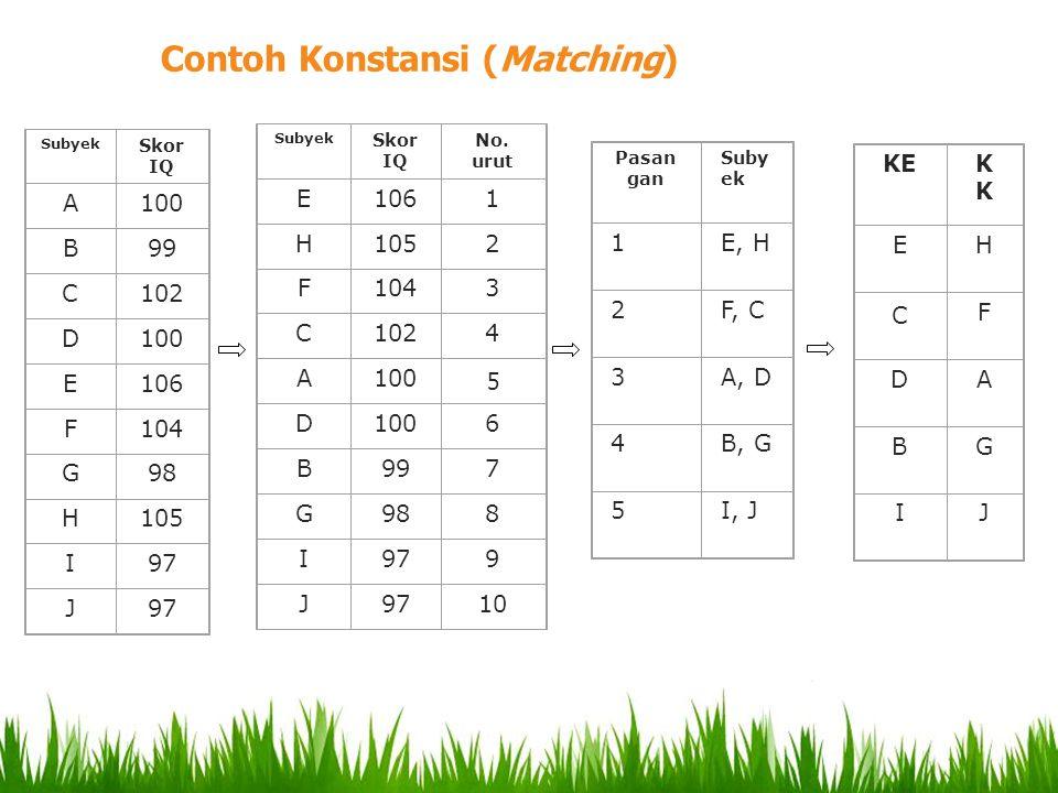 Contoh Konstansi (Matching)