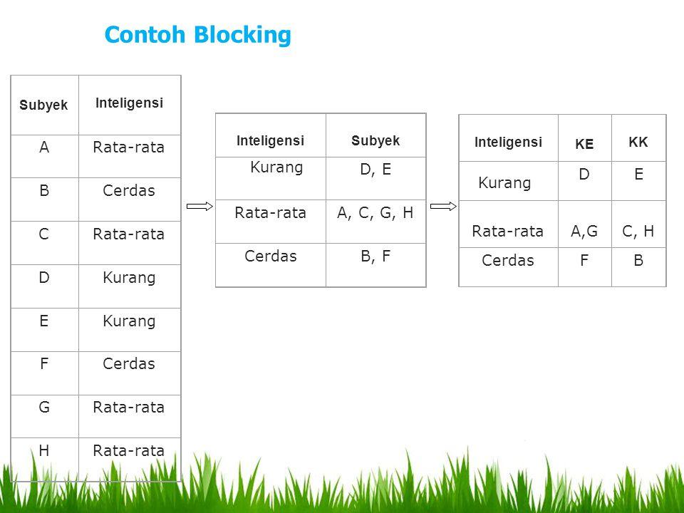 Contoh Blocking Subyek A Rata-rata B Cerdas C D Kurang E F G H D, E